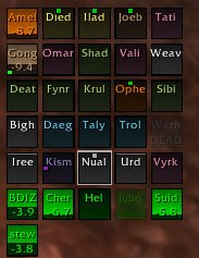 Grid from Gruul's